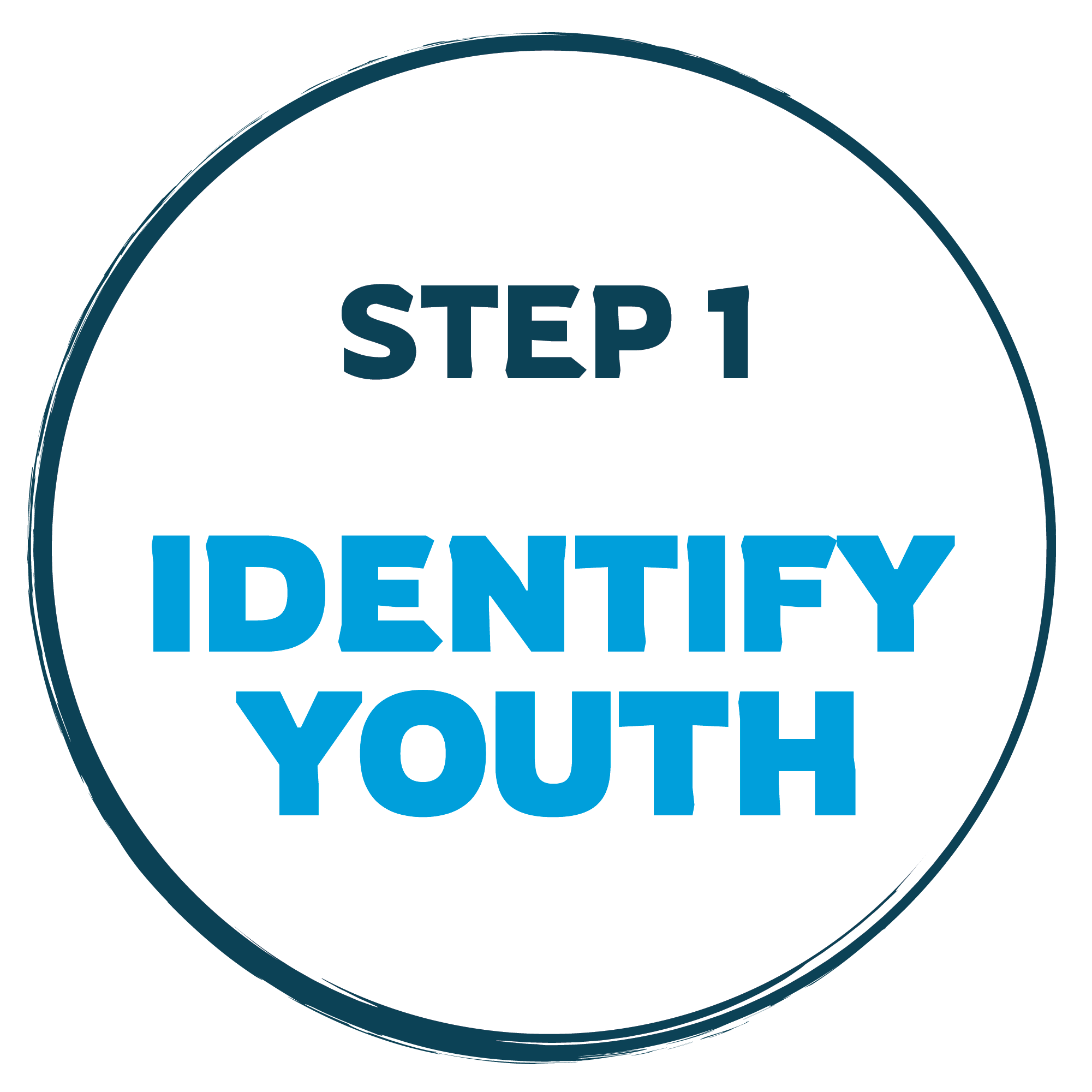 Step 1 Identify Youth graphic